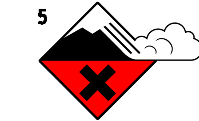 Very high avalanche danger - level 5 | Freeride safety Stubai Glacier